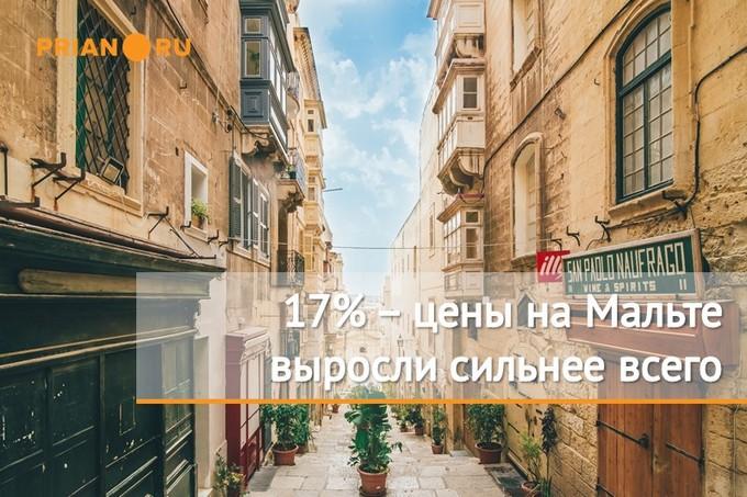 Рост цен на Мальте
