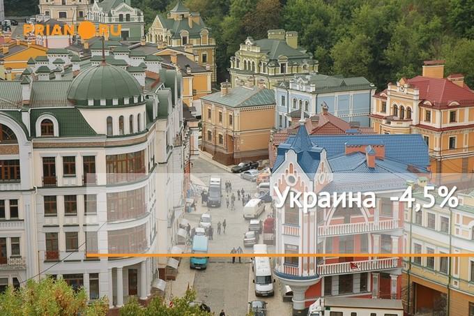 Цены на недвижимость Украины