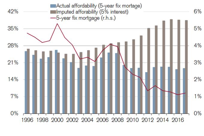 Цены на недвижимость в швейцарии ibis al barsha 3 оаэ дубай