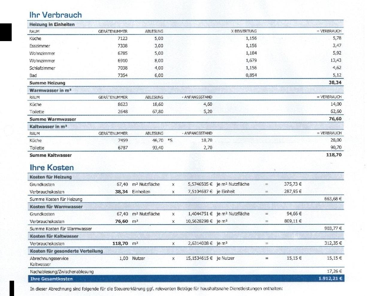 Коммунальные платежи в германии квартиры в болгарии у моря цены купить