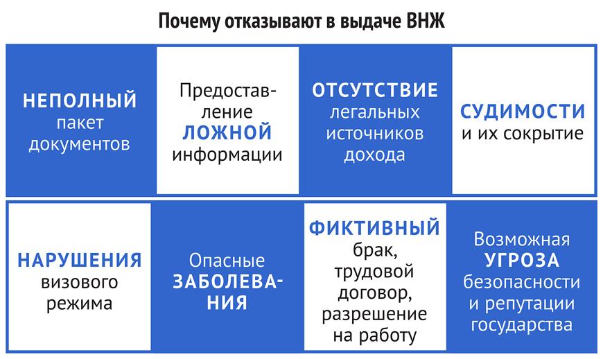 Внж оаэ при покупке недвижимости флай дубай авиакомпания официальный сайт на русском