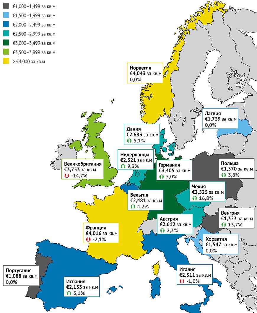 Стоимость квартиры в европе который час дубай